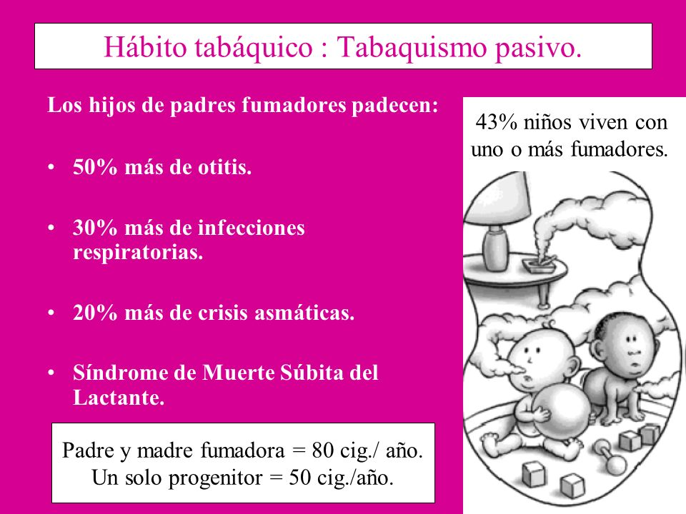 Hábito tabáquico : Tabaquismo pasivo. Los hijos de padres fumadores padecen: 50% más de otitis. 30% más de infecciones respiratorias. 20% más de crisi