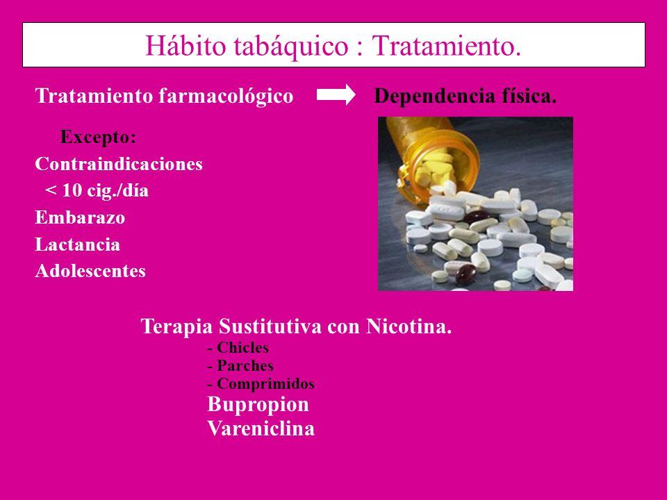 Hábito tabáquico : Tratamiento. Excepto: Contraindicaciones < 10 cig./día Embarazo Lactancia Adolescentes Tratamiento farmacológicoDependencia física.