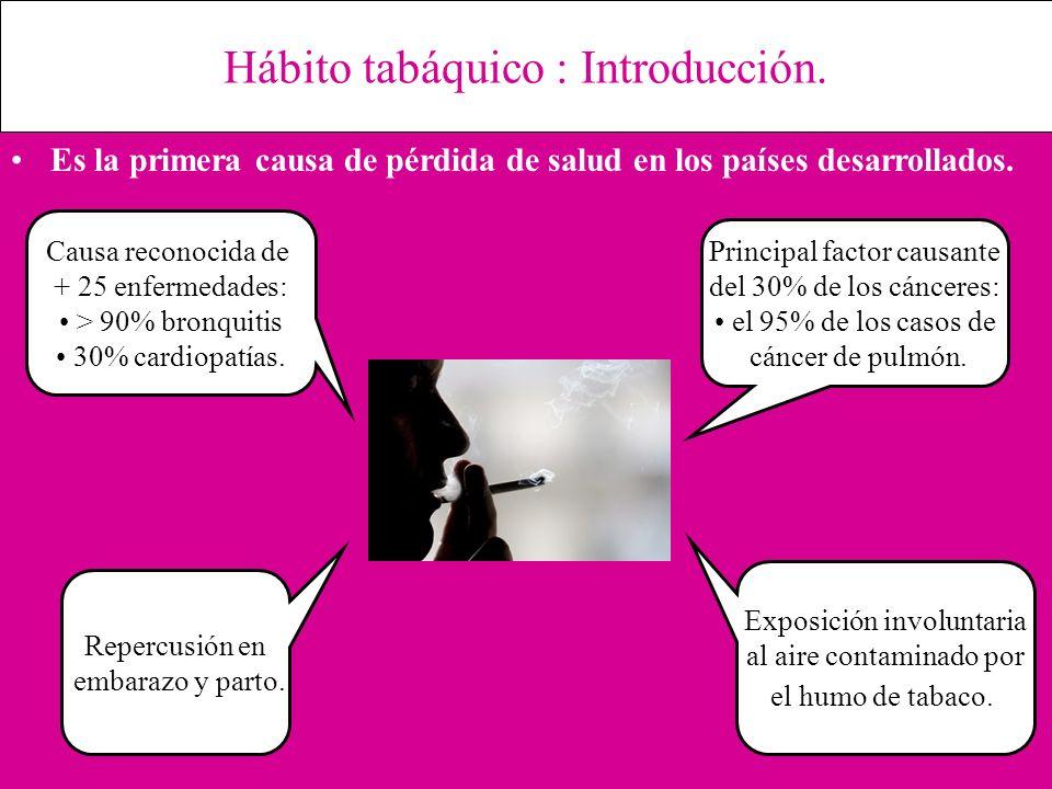 Hábito tabáquico : Introducción. Es la primera causa de pérdida de salud en los países desarrollados. Causa reconocida de + 25 enfermedades: > 90% bro