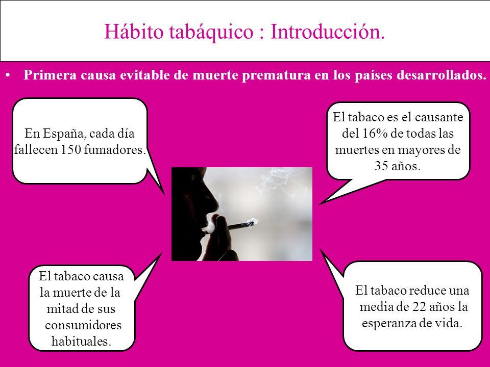 Hábito tabáquico : Introducción. Primera causa evitable de muerte prematura en los países desarrollados. En España, cada día fallecen 150 fumadores. E