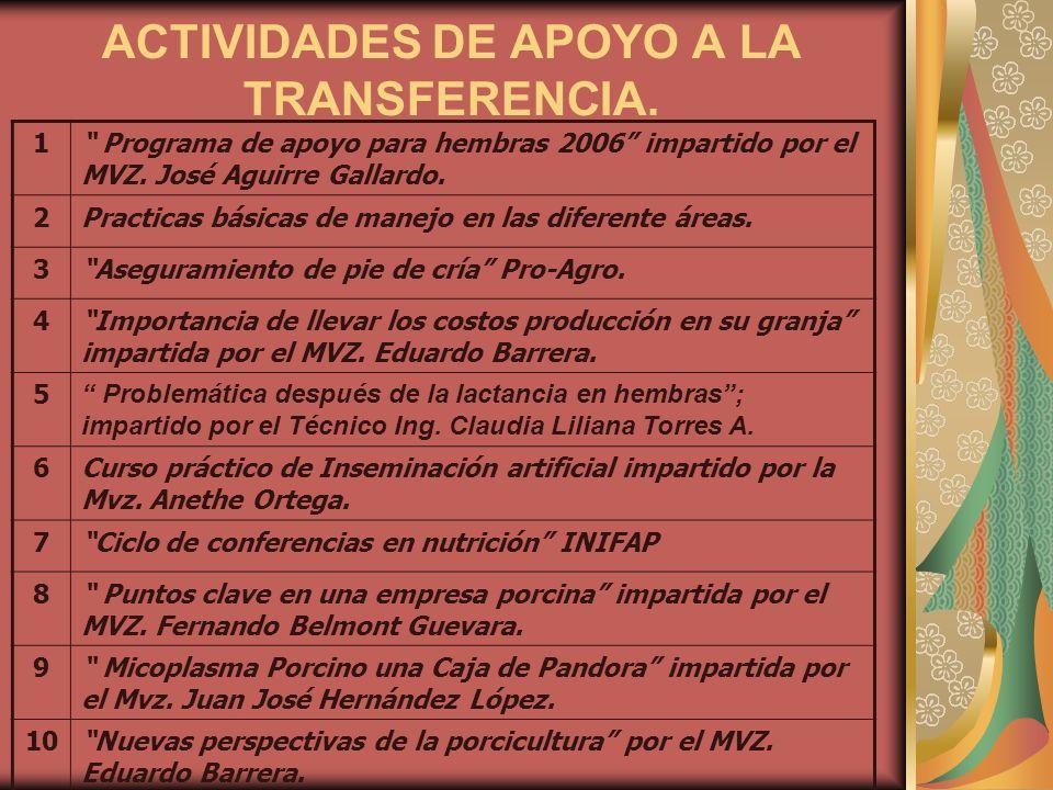 ACTIVIDADES DE APOYO A LA TRANSFERENCIA. 1 Programa de apoyo para hembras 2006 impartido por el MVZ. José Aguirre Gallardo. 2Practicas básicas de mane