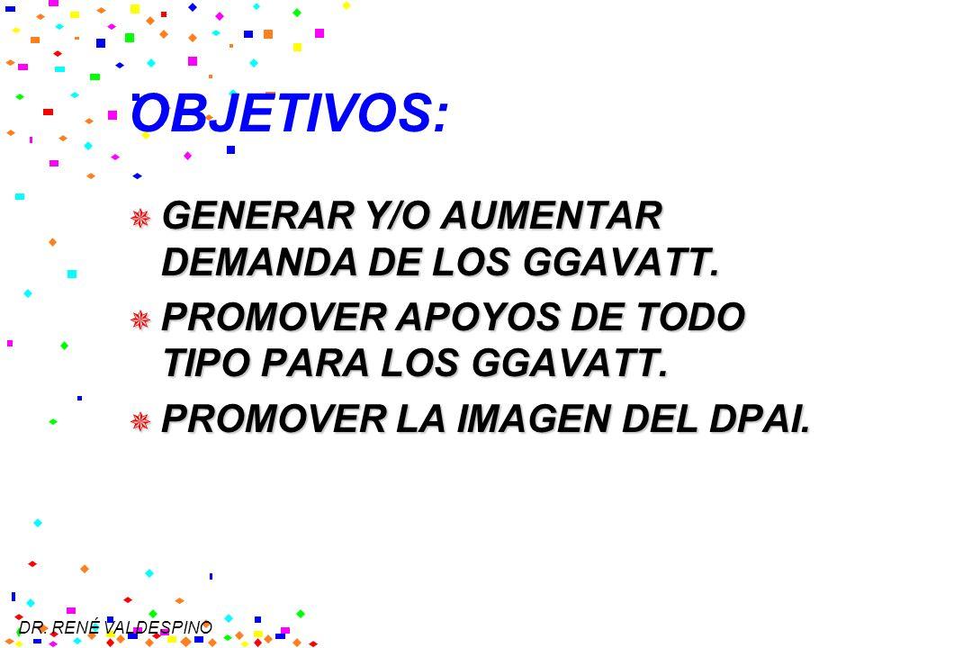 DR. RENÉ VALDESPINO OBJETIVOS: GENERAR Y/O AUMENTAR DEMANDA DE LOS GGAVATT. GENERAR Y/O AUMENTAR DEMANDA DE LOS GGAVATT. PROMOVER APOYOS DE TODO TIPO