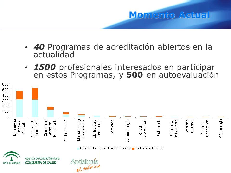 Integral 40 Programas de acreditación abiertos en la actualidad 1500 profesionales interesados en participar en estos Programas, y 500 en autoevaluaci
