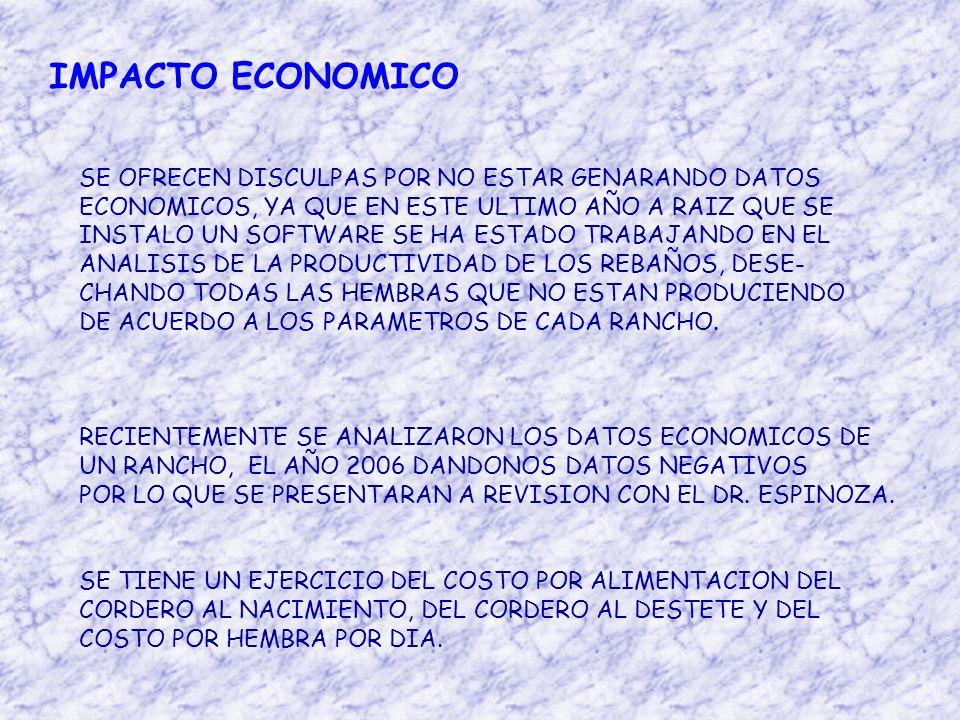 IMPACTO ECONOMICO SE OFRECEN DISCULPAS POR NO ESTAR GENARANDO DATOS ECONOMICOS, YA QUE EN ESTE ULTIMO AÑO A RAIZ QUE SE INSTALO UN SOFTWARE SE HA ESTADO TRABAJANDO EN EL ANALISIS DE LA PRODUCTIVIDAD DE LOS REBAÑOS, DESE- CHANDO TODAS LAS HEMBRAS QUE NO ESTAN PRODUCIENDO DE ACUERDO A LOS PARAMETROS DE CADA RANCHO.