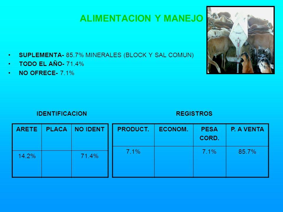 ALIMENTACION Y MANEJO SUPLEMENTA- 85.7% MINERALES (BLOCK Y SAL COMUN) TODO EL AÑO- 71.4% NO OFRECE- 7.1% IDENTIFICACION REGISTROS ARETEPLACANO IDENT 14.2%71.4% PRODUCT.ECONOM.PESA CORD.