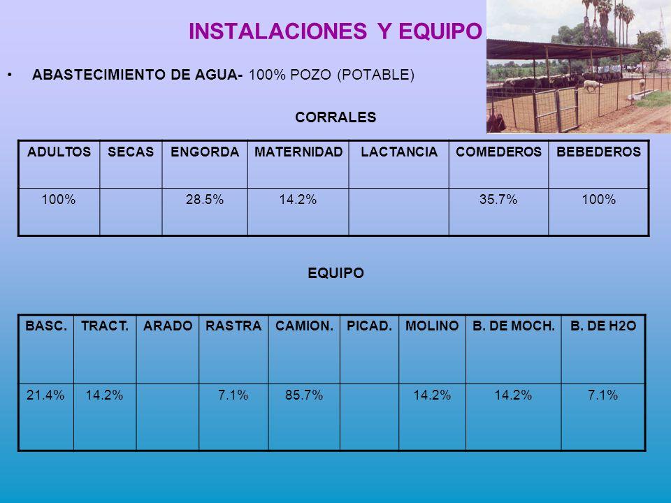 INSTALACIONES Y EQUIPO ABASTECIMIENTO DE AGUA- 100% POZO (POTABLE) CORRALES EQUIPO ADULTOSSECASENGORDAMATERNIDADLACTANCIACOMEDEROSBEBEDEROS 100%28.5%14.2%35.7%100% BASC.TRACT.ARADORASTRACAMION.PICAD.MOLINOB.