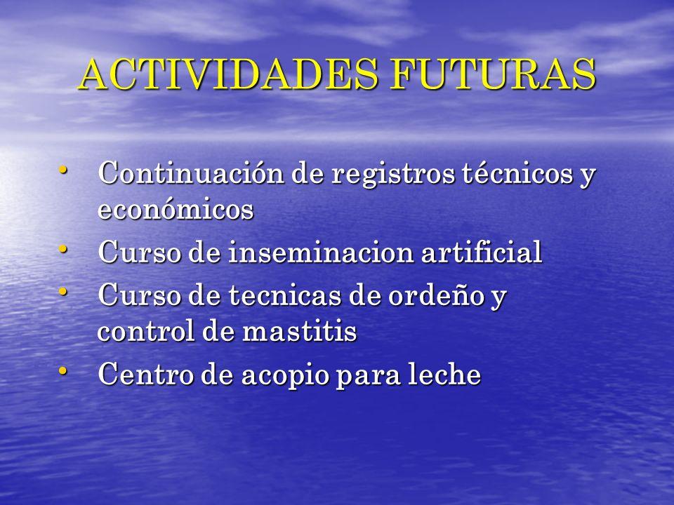 ACTIVIDADES FUTURAS Continuación de registros técnicos y económicos Continuación de registros técnicos y económicos Curso de inseminacion artificial C