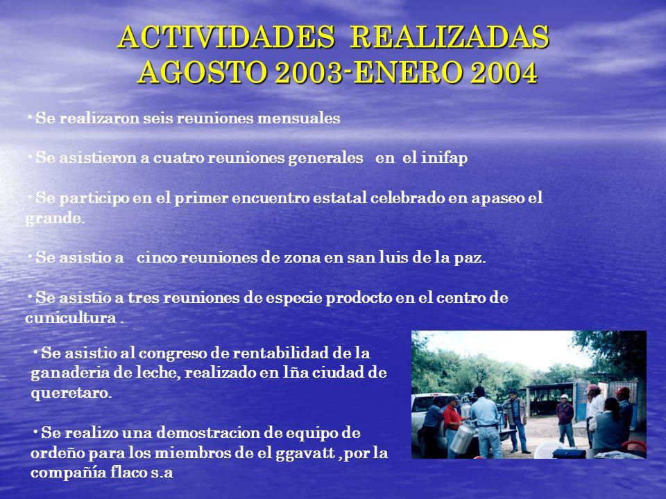 ACTIVIDADES REALIZADAS AGOSTO 2003-ENERO 2004 Se realizaron seis reuniones mensuales Se asistieron a cuatro reuniones generales en el inifap Se partic