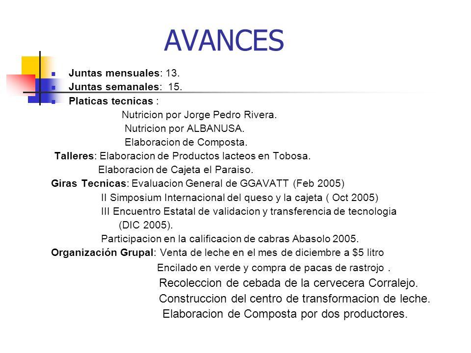 AVANCES Juntas mensuales: 13. Juntas semanales: 15. Platicas tecnicas : Nutricion por Jorge Pedro Rivera. Nutricion por ALBANUSA. Elaboracion de Compo