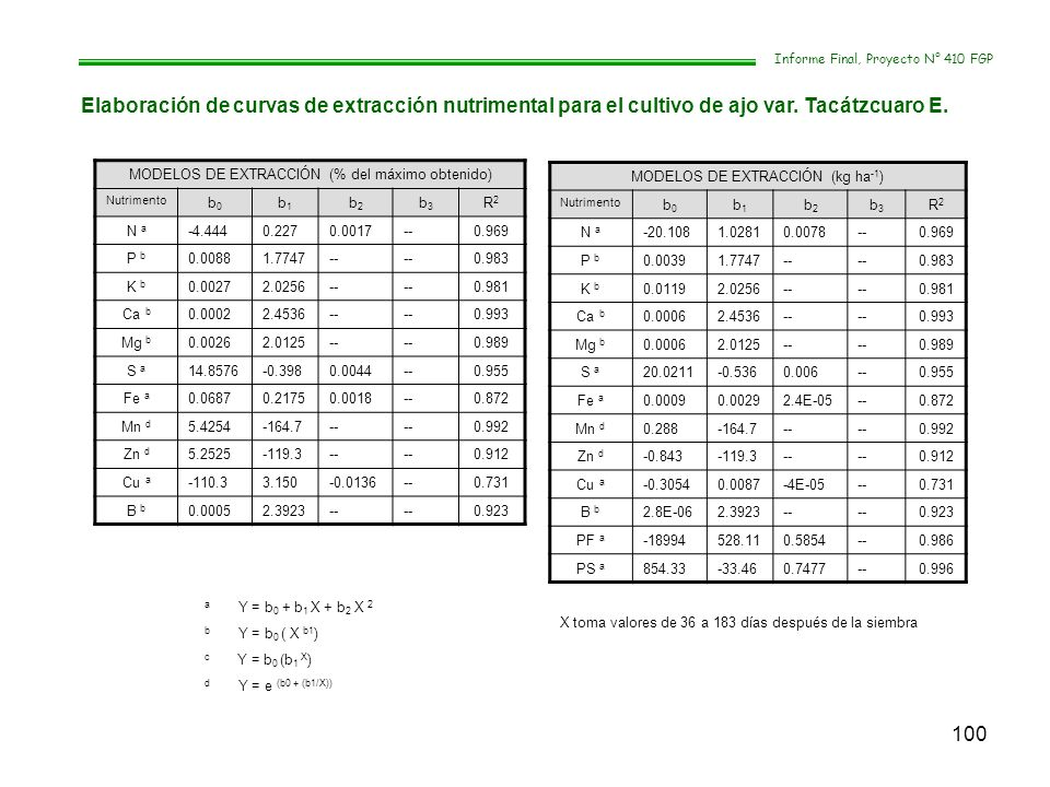 100 Informe Final, Proyecto N° 410 FGP Elaboración de curvas de extracción nutrimental para el cultivo de ajo var. Tacátzcuaro E. MODELOS DE EXTRACCIÓ