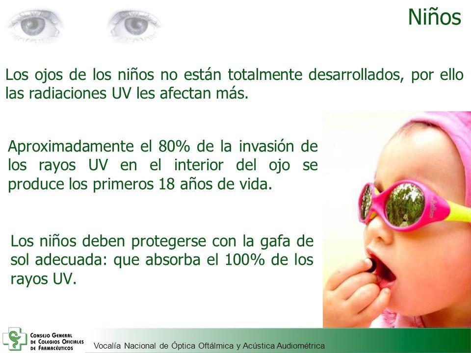 Vocalía Nacional de Óptica Oftálmica y Acústica Audiométrica Niños Los niños deben protegerse con la gafa de sol adecuada: que absorba el 100% de los