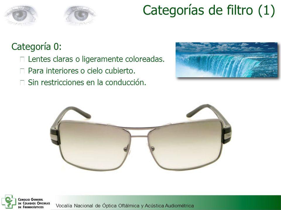 Vocalía Nacional de Óptica Oftálmica y Acústica Audiométrica Categorías de filtro (1) Categoría 0: Lentes claras o ligeramente coloreadas. Para interi