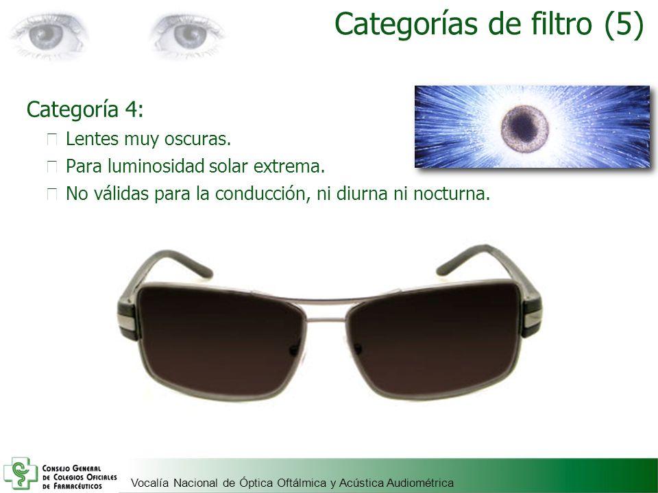 Vocalía Nacional de Óptica Oftálmica y Acústica Audiométrica Categorías de filtro (5) Categoría 4: Lentes muy oscuras. Para luminosidad solar extrema.