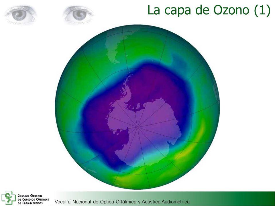 Vocalía Nacional de Óptica Oftálmica y Acústica Audiométrica Patologías producidas por el UV (1) Conjuntiva Córnea CristalinoRetina Párpados