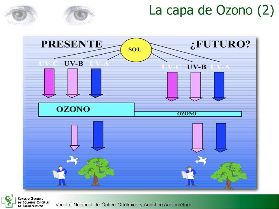 Vocalía Nacional de Óptica Oftálmica y Acústica Audiométrica Categorías de filtro (1) Categoría 0: Lentes claras o ligeramente coloreadas.