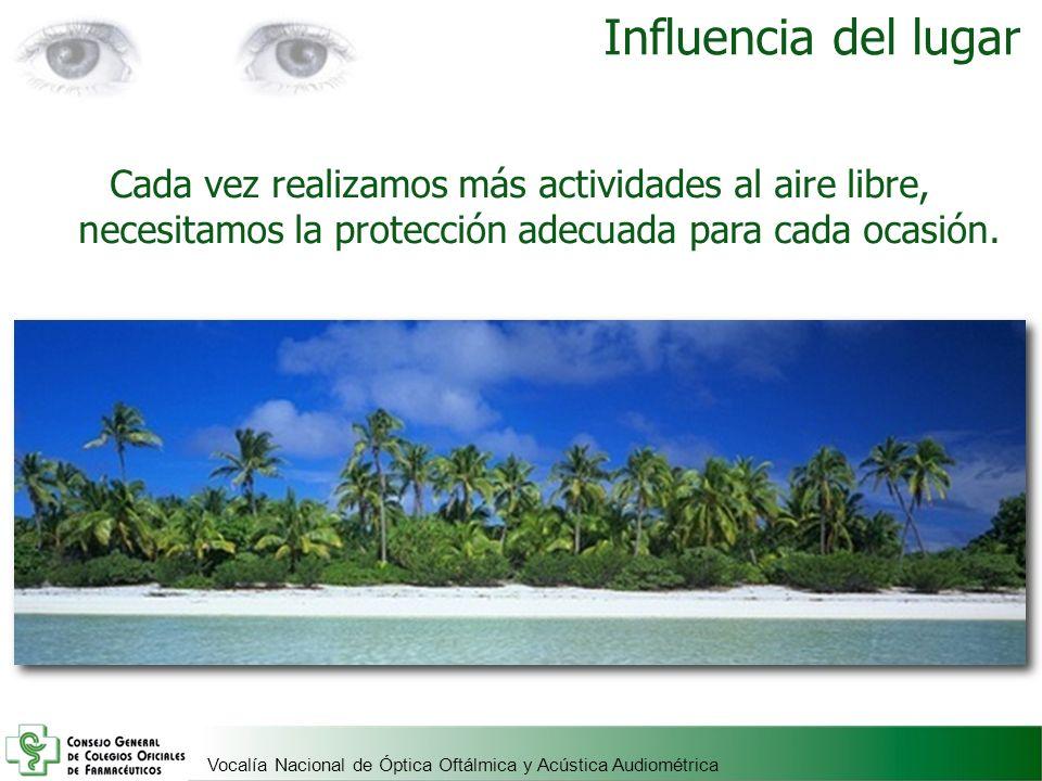 Vocalía Nacional de Óptica Oftálmica y Acústica Audiométrica Campaña Protección Solar Ocular Objetivos: Concienciar y sensibilizar a la población de la necesidad de proteger sus ojos frente a la radiación UV.