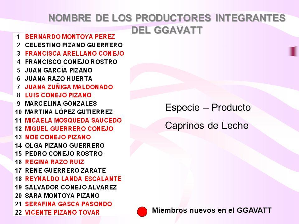 NOMBRE DE LOS PRODUCTORES INTEGRANTES DEL GGAVATT Especie – Producto Caprinos de Leche Miembros nuevos en el GGAVATT