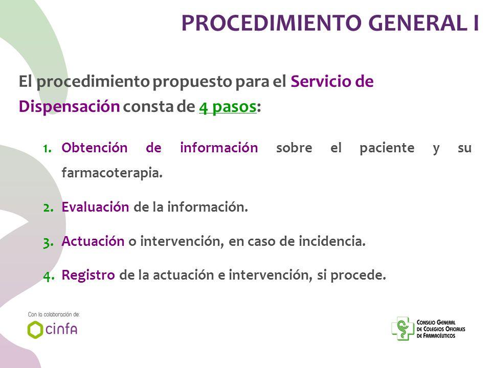 PROCEDIMIENTO GENERAL I El procedimiento propuesto para el Servicio de Dispensación consta de 4 pasos: 1.Obtención de información sobre el paciente y