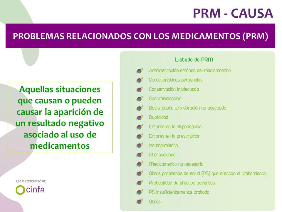 PRM - CAUSA PROBLEMAS RELACIONADOS CON LOS MEDICAMENTOS (PRM) Aquellas situaciones que causan o pueden causar la aparición de un resultado negativo as