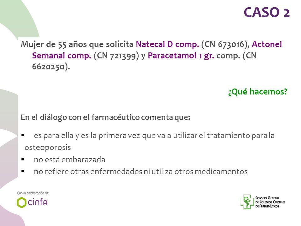 CASO 2 Mujer de 55 años que solicita Natecal D comp. (CN 673016), Actonel Semanal comp. (CN 721399) y Paracetamol 1 gr. comp. (CN 6620250). ¿Qué hacem