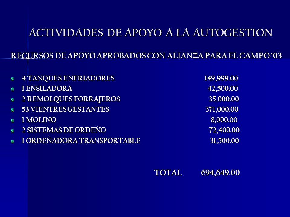 ACTIVIDADES DE APOYO A LA AUTOGESTION RECURSOS DE APOYO APROBADOS CON ALIANZA PARA EL CAMPO 03 4 TANQUES ENFRIADORES 149,999.00 1 ENSILADORA 42,500.00