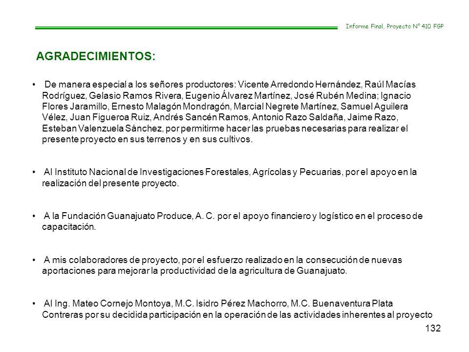 132 AGRADECIMIENTOS: Informe Final, Proyecto N° 410 FGP De manera especial a los señores productores: Vicente Arredondo Hernández, Raúl Macías Rodrígu