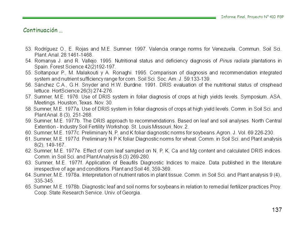 137 Informe Final, Proyecto N° 410 FGP Continuación … 53. Rodríguez O., E. Rojas and M.E. Sumner. 1997. Valencia orange norms for Venezuela. Commun. S