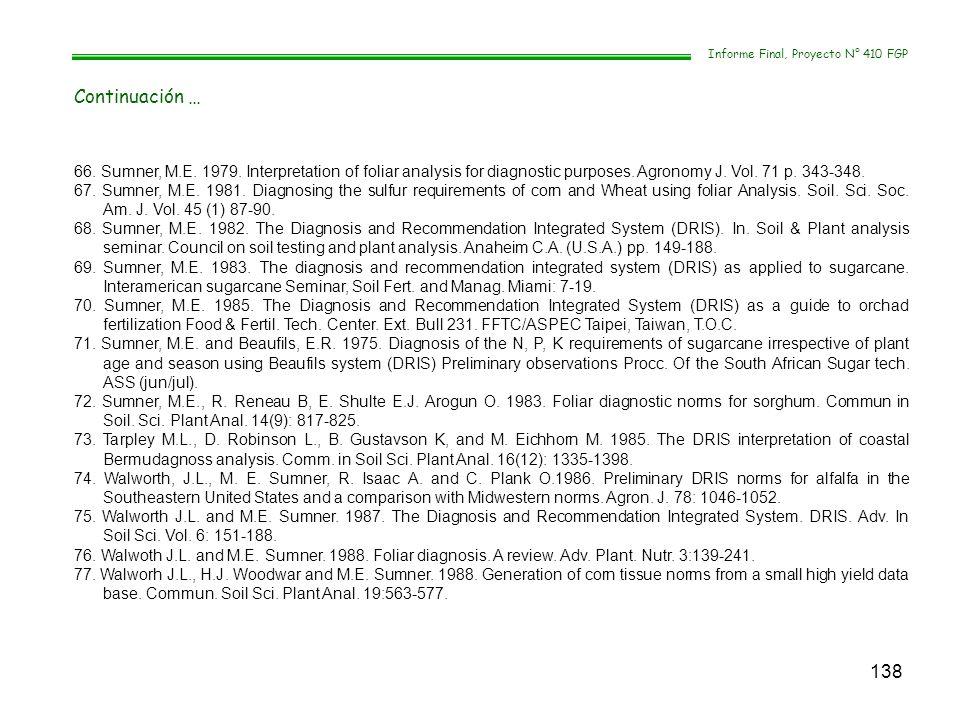 138 Informe Final, Proyecto N° 410 FGP Continuación … 66. Sumner, M.E. 1979. Interpretation of foliar analysis for diagnostic purposes. Agronomy J. Vo