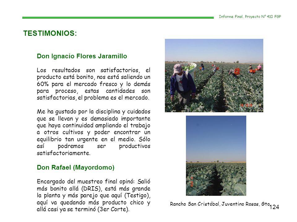 124 TESTIMONIOS: Informe Final, Proyecto N° 410 FGP Don Ignacio Flores Jaramillo Los resultados son satisfactorios, el producto está bonito, nos está