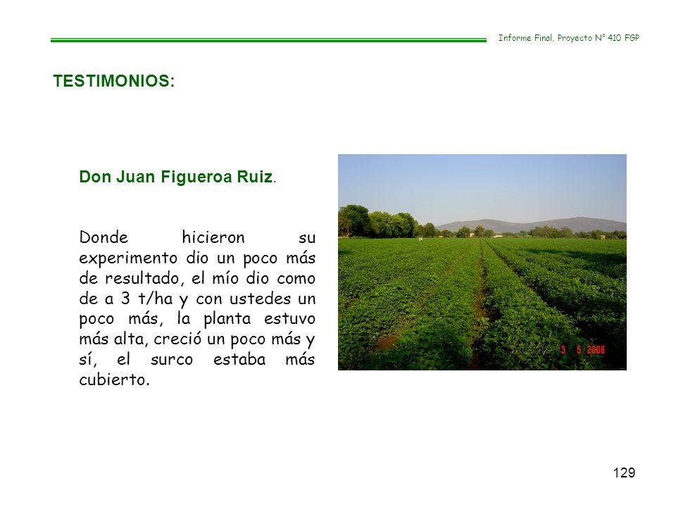 129 TESTIMONIOS: Informe Final, Proyecto N° 410 FGP Don Juan Figueroa Ruiz. Donde hicieron su experimento dio un poco más de resultado, el mío dio com