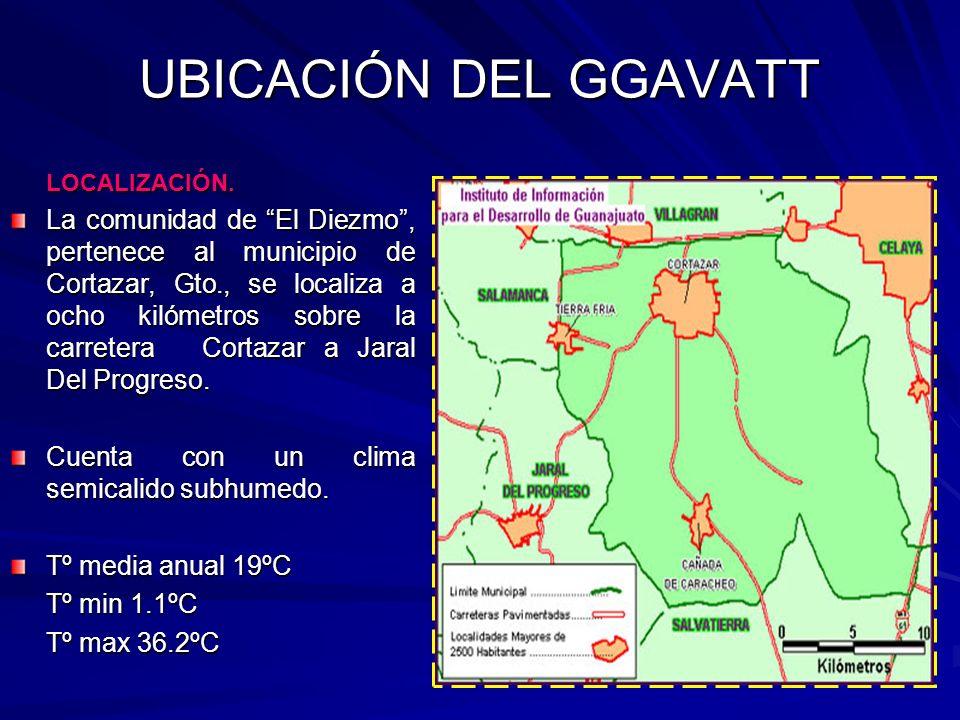 APOYOS GESTIONADOS CON LOS PROGRAMAS DE ALIANZA PARA EL CAMPO ConceptoAlianzaProductorTotal 1Cegadora forraje 57,00028,50028,500 1 m.