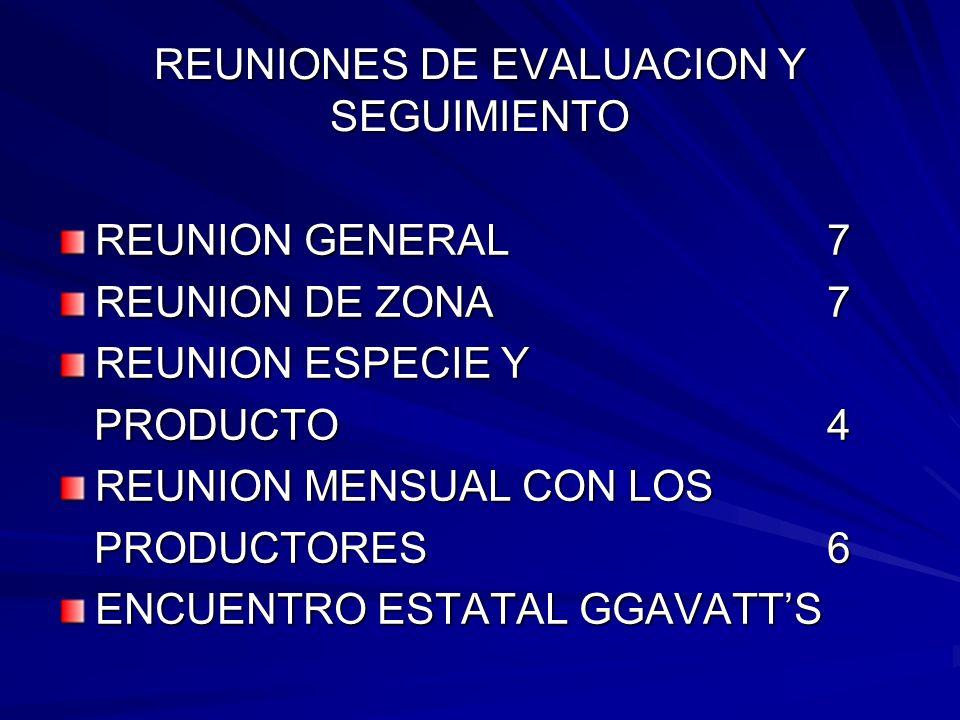 REUNIONES DE EVALUACION Y SEGUIMIENTO REUNION GENERAL7 REUNION DE ZONA7 REUNION ESPECIE Y PRODUCTO4 PRODUCTO4 REUNION MENSUAL CON LOS PRODUCTORES6 PRODUCTORES6 ENCUENTRO ESTATAL GGAVATTS