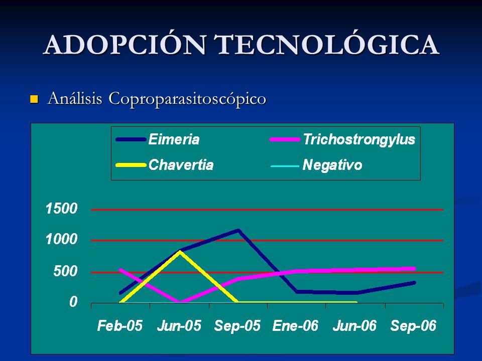ADOPCIÓN TECNOLÓGICA Análisis Coproparasitoscópico Análisis Coproparasitoscópico