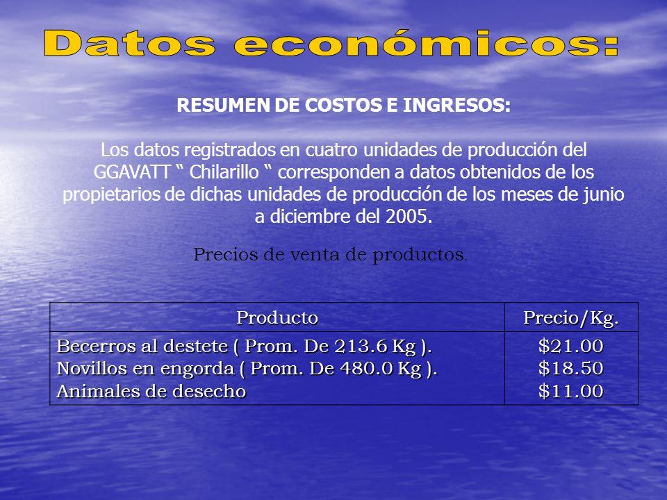 Precios de venta de productos.ProductoPrecio/Kg. Becerros al destete ( Prom. De 213.6 Kg ). Novillos en engorda ( Prom. De 480.0 Kg ). Animales de des