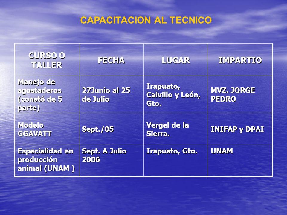 CURSO O TALLER FECHALUGARIMPARTIO Manejo de agostaderos (constó de 5 parte) 27Junio al 25 de Julio Irapuato, Calvillo y León, Gto. MVZ. JORGE PEDRO Mo