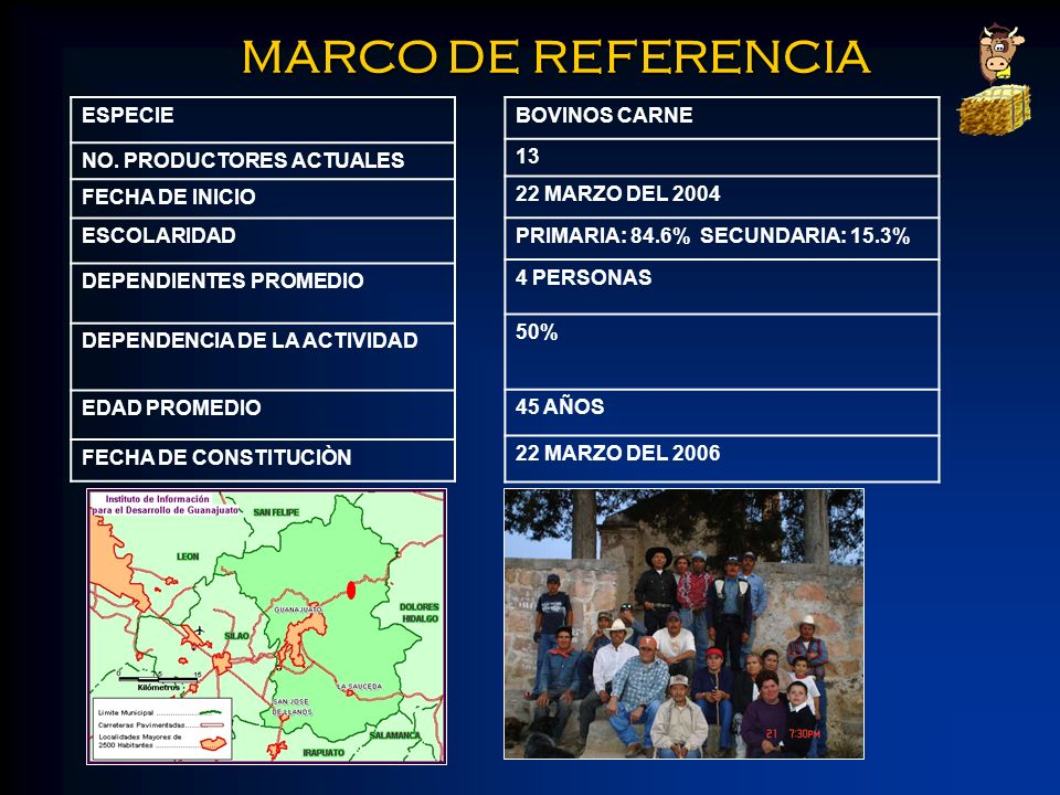 MARCO DE REFERENCIA MARCO DE REFERENCIA ESPECIE NO. PRODUCTORES ACTUALES FECHA DE INICIO ESCOLARIDAD DEPENDIENTES PROMEDIO DEPENDENCIA DE LA ACTIVIDAD