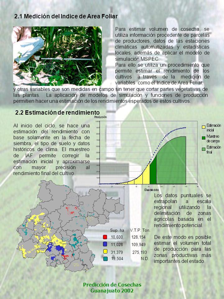 Al inicio del ciclo, se hace una estimación del rendimiento con base solamente en la fecha de siembra, el tipo de suelo y datos históricos de clima. E