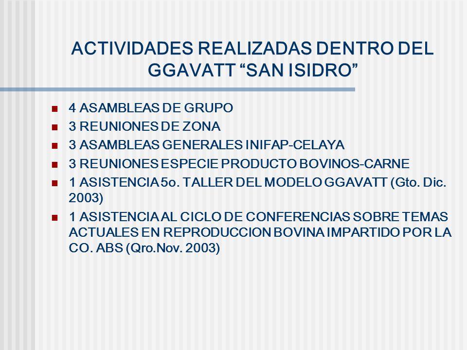 ACTIVIDADES REALIZADAS DENTRO DEL GGAVATT SAN ISIDRO 4 ASAMBLEAS DE GRUPO 3 REUNIONES DE ZONA 3 ASAMBLEAS GENERALES INIFAP-CELAYA 3 REUNIONES ESPECIE