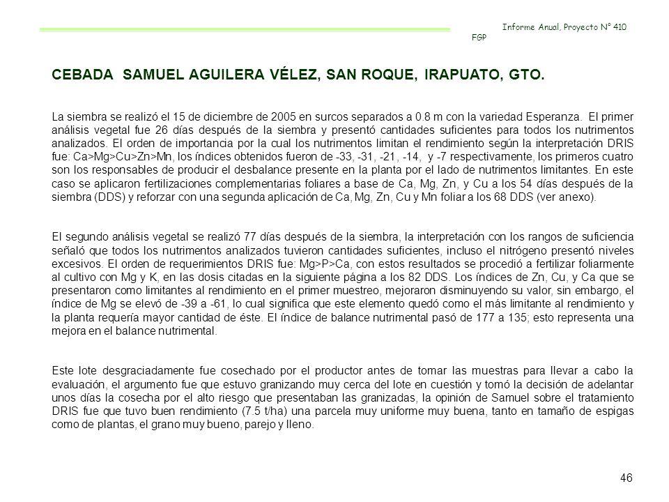 CEBADA SAMUEL AGUILERA VÉLEZ, SAN ROQUE, IRAPUATO, GTO. La siembra se realizó el 15 de diciembre de 2005 en surcos separados a 0.8 m con la variedad E
