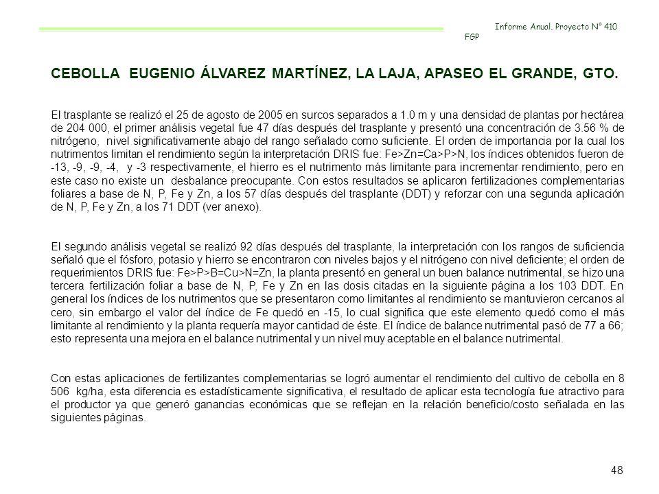 CEBOLLA EUGENIO ÁLVAREZ MARTÍNEZ, LA LAJA, APASEO EL GRANDE, GTO. El trasplante se realizó el 25 de agosto de 2005 en surcos separados a 1.0 m y una d