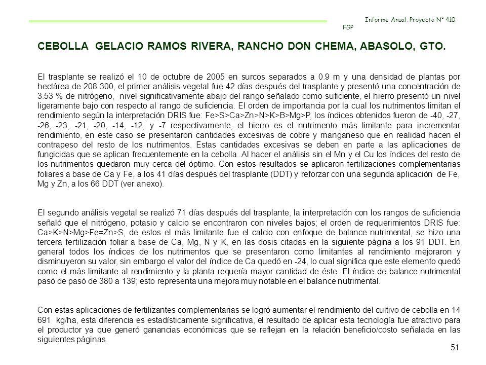CEBOLLA GELACIO RAMOS RIVERA, RANCHO DON CHEMA, ABASOLO, GTO. El trasplante se realizó el 10 de octubre de 2005 en surcos separados a 0.9 m y una dens
