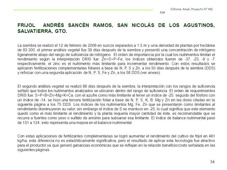 FRIJOL ANDRÉS SANCÉN RAMOS, SAN NICOLÁS DE LOS AGUSTINOS, SALVATIERRA, GTO. La siembra se realizó el 12 de febrero de 2006 en surcos separados a 1.5 m