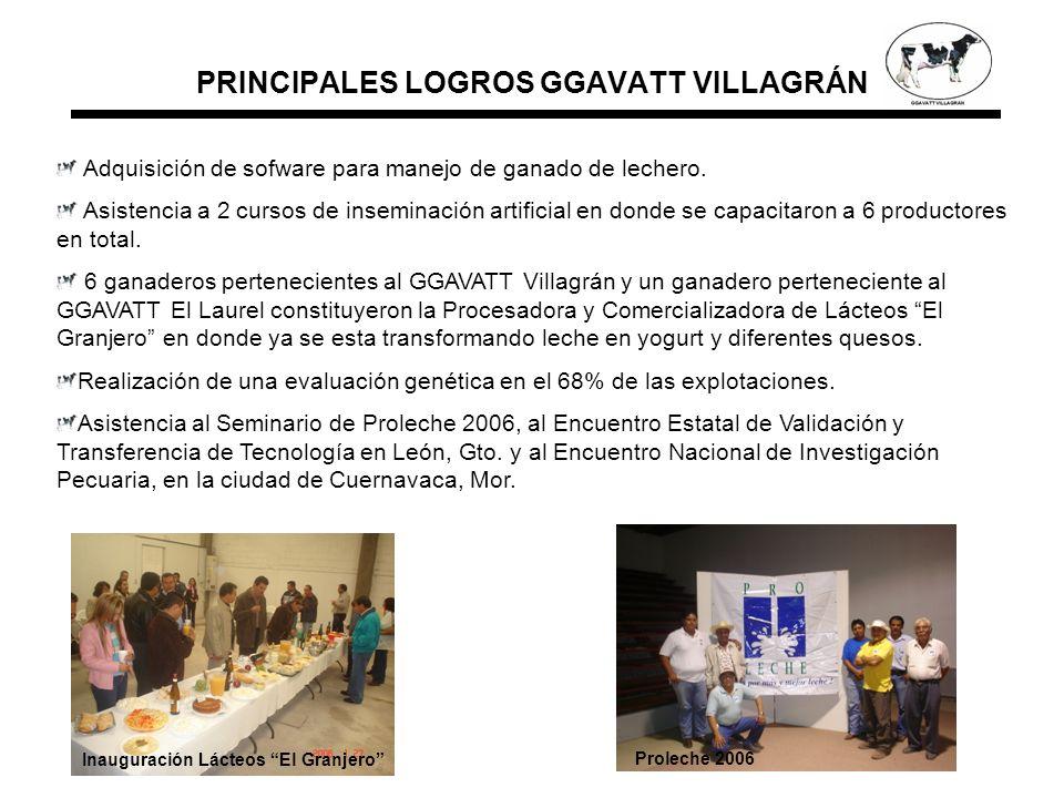 PRINCIPALES LOGROS GGAVATT VILLAGRÁN Adquisición de sofware para manejo de ganado de lechero.