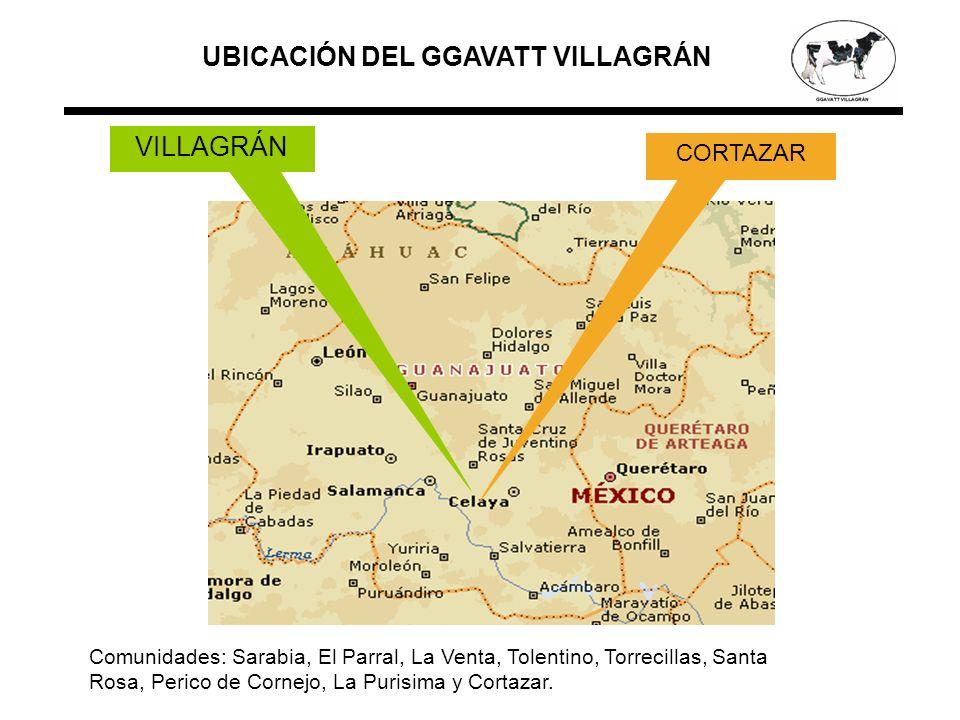 VILLAGRÁN CORTAZAR UBICACIÓN DEL GGAVATT VILLAGRÁN Comunidades: Sarabia, El Parral, La Venta, Tolentino, Torrecillas, Santa Rosa, Perico de Cornejo, La Purisima y Cortazar.