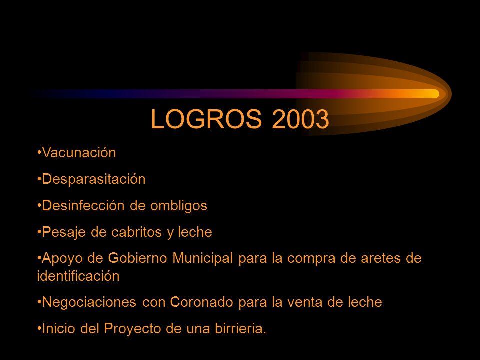 LOGROS 2003 Vacunación Desparasitación Desinfección de ombligos Pesaje de cabritos y leche Apoyo de Gobierno Municipal para la compra de aretes de ide