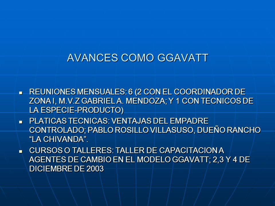 AVANCES COMO GGAVATT REUNIONES MENSUALES: 6 (2 CON EL COORDINADOR DE ZONA I, M.V.Z GABRIEL A. MENDOZA; Y 1 CON TECNICOS DE LA ESPECIE-PRODUCTO) REUNIO