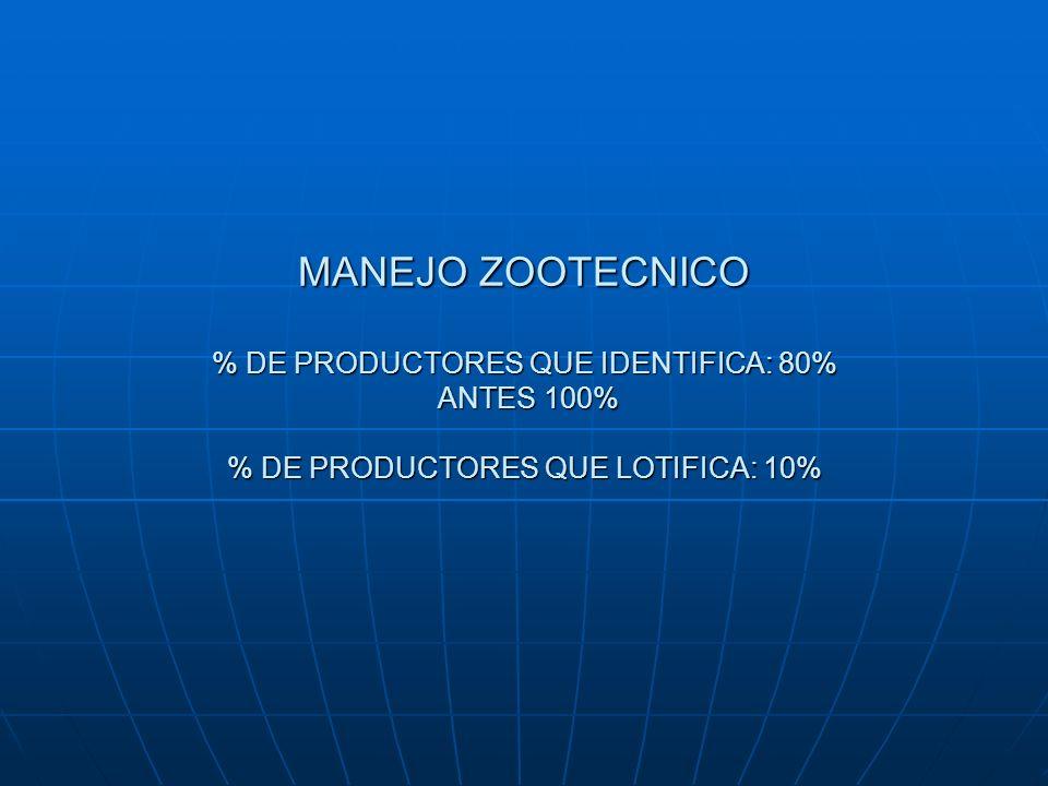 ALIMENTACION % DE PRODUCTORES QUE HACEN USO DE ALFALFA: 20% ANTES 25% % DE PRODUCTORES QUE USAN SILO: 60% ANTES 75% % DE PRODUCTORES QUE SUPLEMENTA: 50% % DE PRODUCTORES QUE DAN SAL MINERAL: 100%