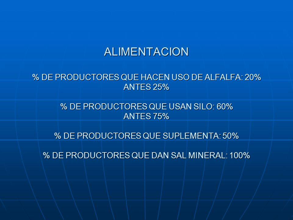 ALIMENTACION % DE PRODUCTORES QUE HACEN USO DE ALFALFA: 20% ANTES 25% % DE PRODUCTORES QUE USAN SILO: 60% ANTES 75% % DE PRODUCTORES QUE SUPLEMENTA: 5