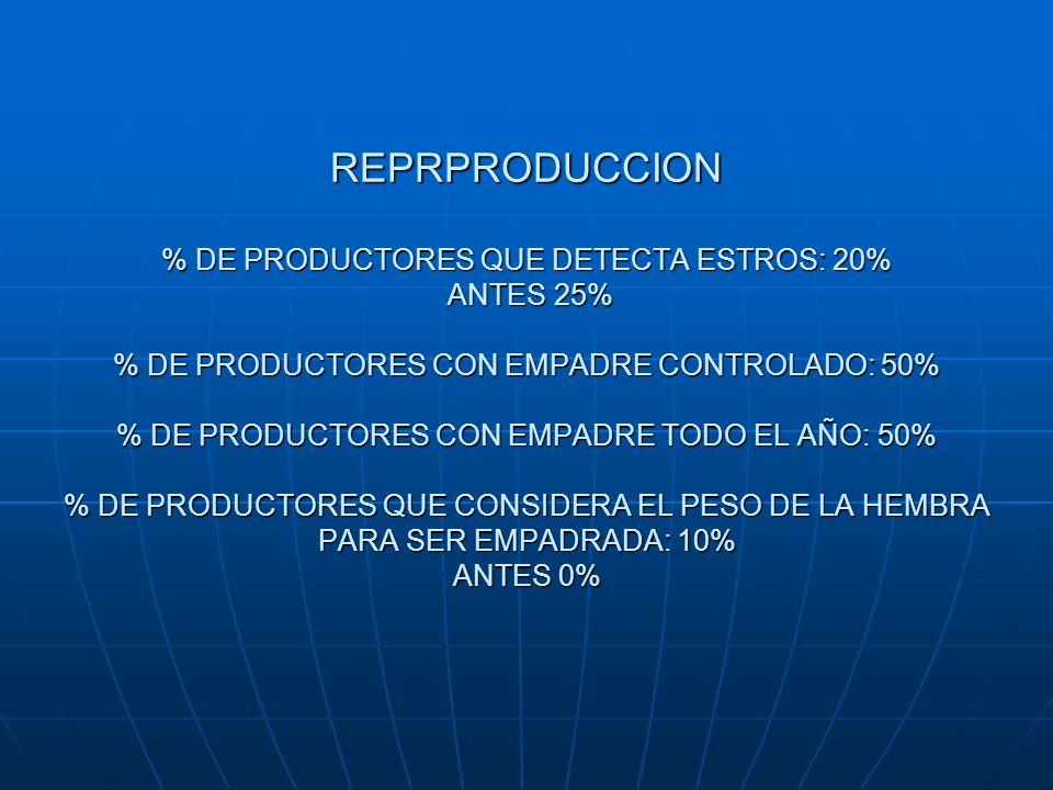 REPRPRODUCCION % DE PRODUCTORES QUE DETECTA ESTROS: 20% ANTES 25% % DE PRODUCTORES CON EMPADRE CONTROLADO: 50% % DE PRODUCTORES CON EMPADRE TODO EL AÑ
