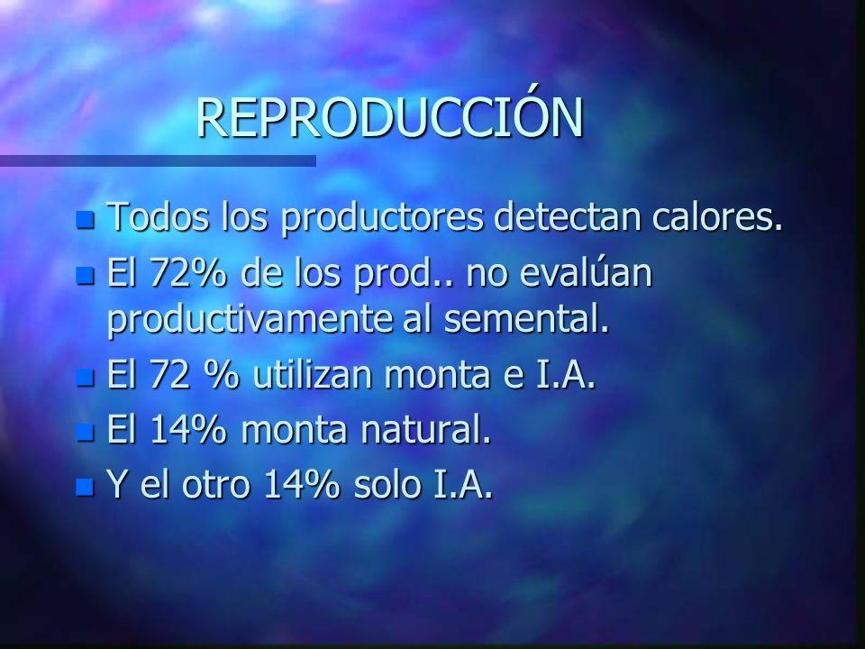 REPRODUCCIÓN n Todos los productores detectan calores.